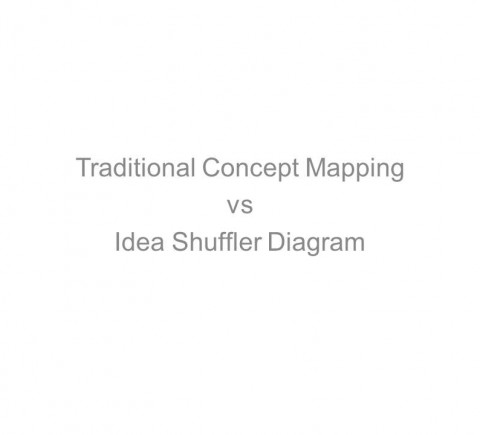 Concept Mapping vs Idea Shuffler